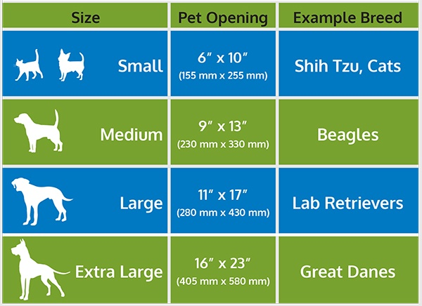 Size Chart - extra Large dog doors, large dog doors, medium dog doors, and small dog doors