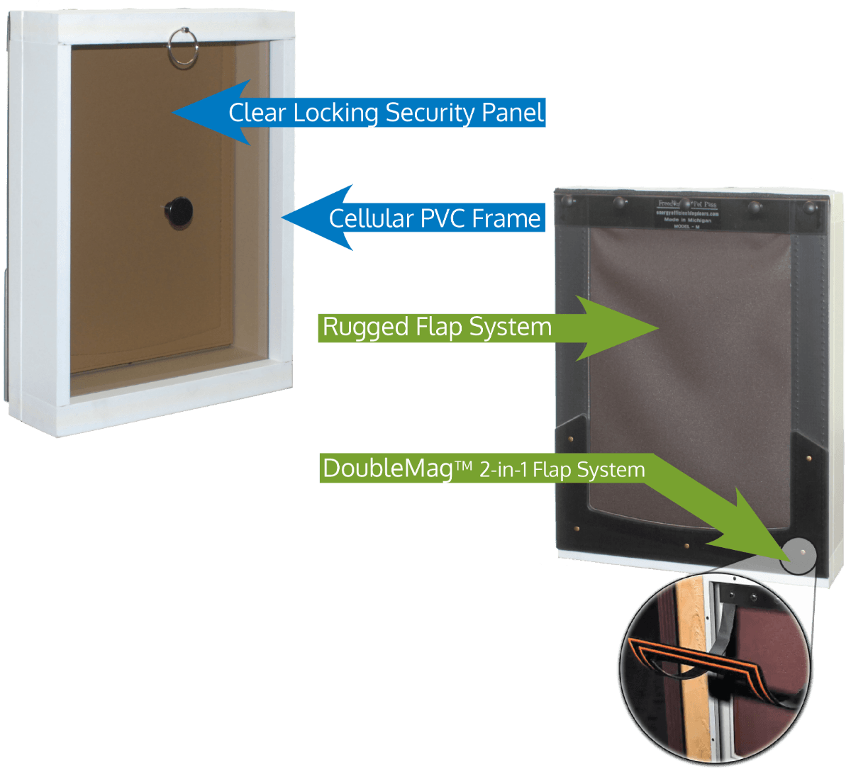 Features of Freedom Pet Pass wall-mounted pet door